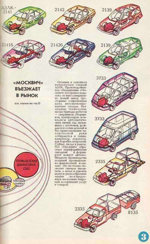 Модели Москвичей (Нажать для увеличения)